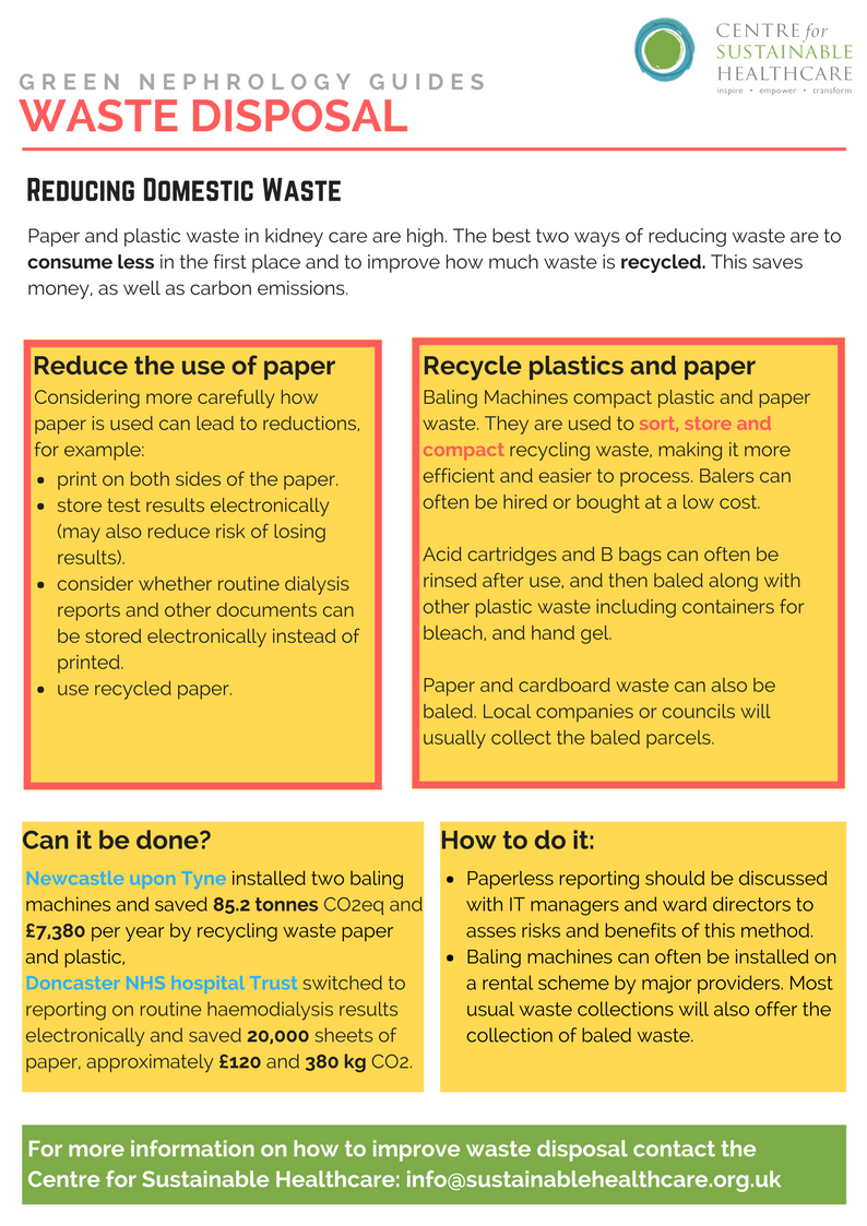 Sustainability Series Green Nephrology Guides: Waste Disposal 2