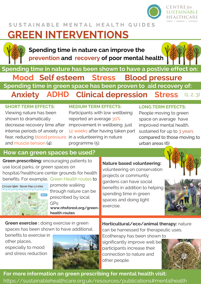 green space, health, benefits, healthy living in green space, sustainable psychiatry , sustainable mental healthcare