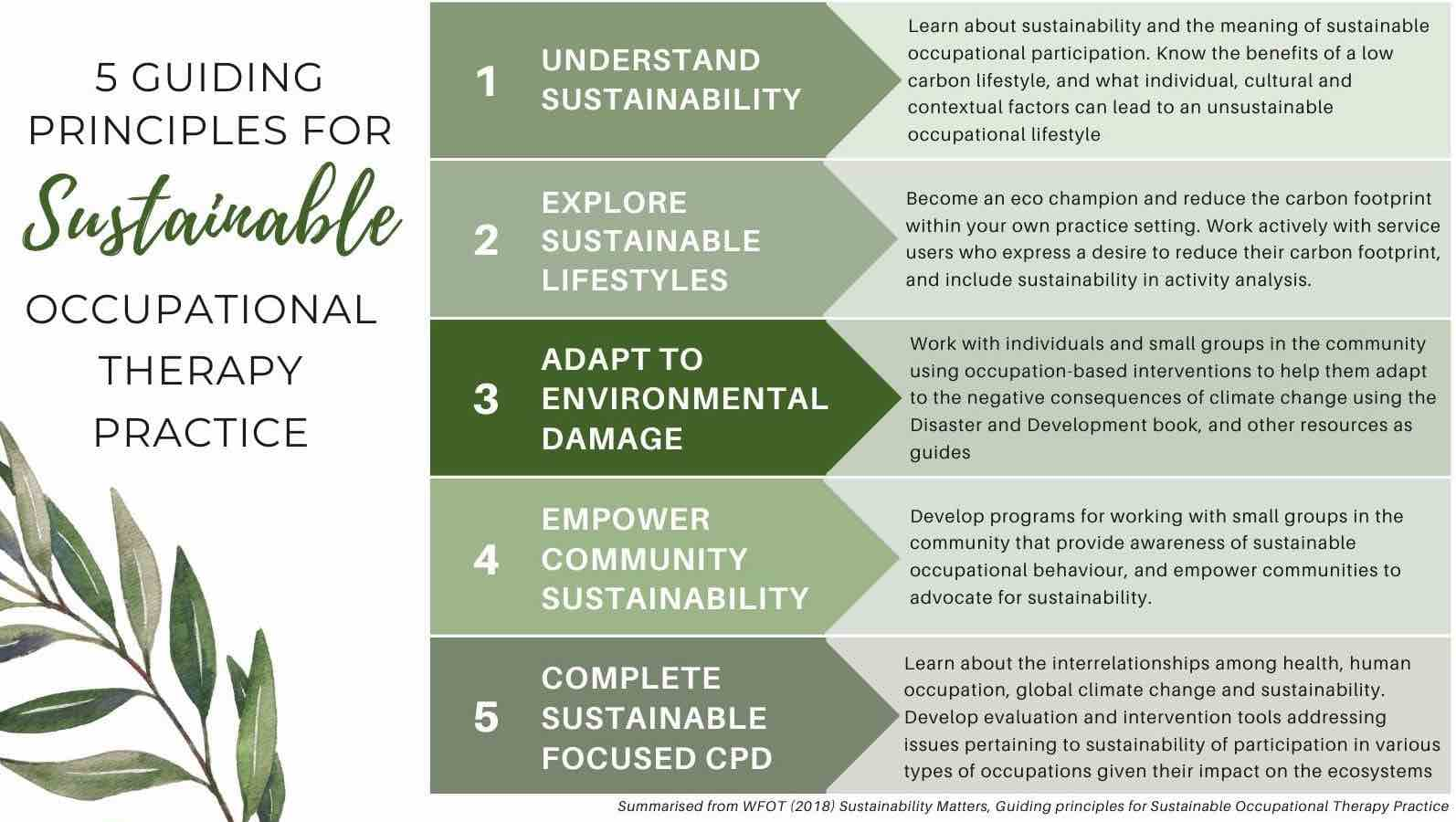 Sustainable OT principles