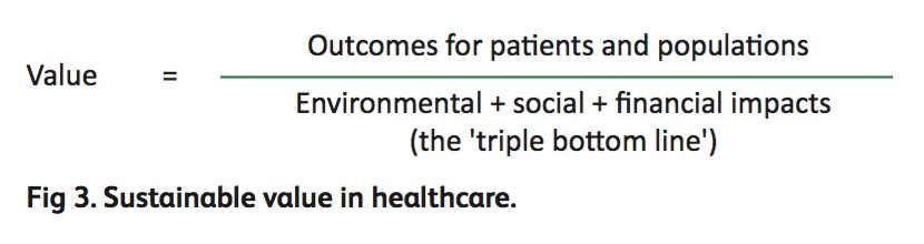 value = outcomes for patients and populations / (environmental + social + financial impacts)